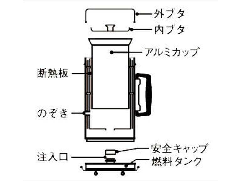 アルポットの説明の図