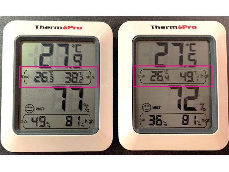 キャンピングカー車内と車載冷蔵庫内の24時間の最低・最高気温