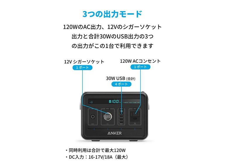 Anker PowerHouse 3つの出力モード