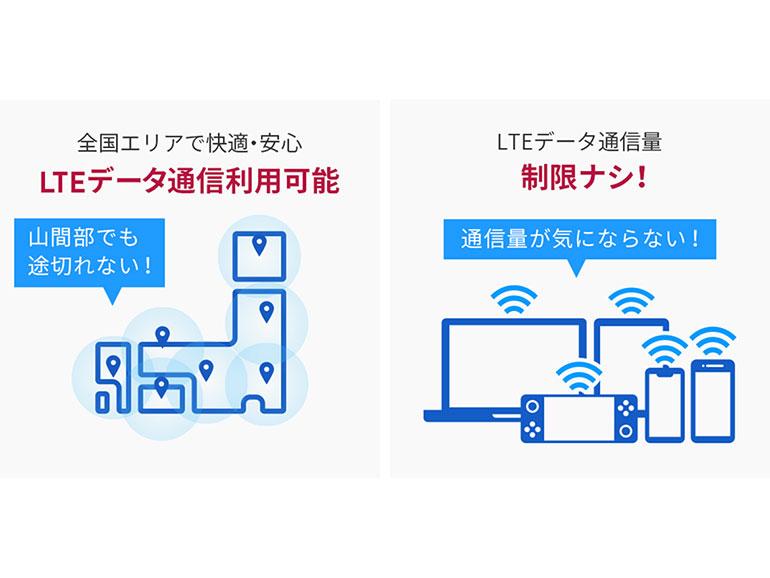 パイオニアの車載用Wi-Fiルーター「DCT-WR100D」の特徴