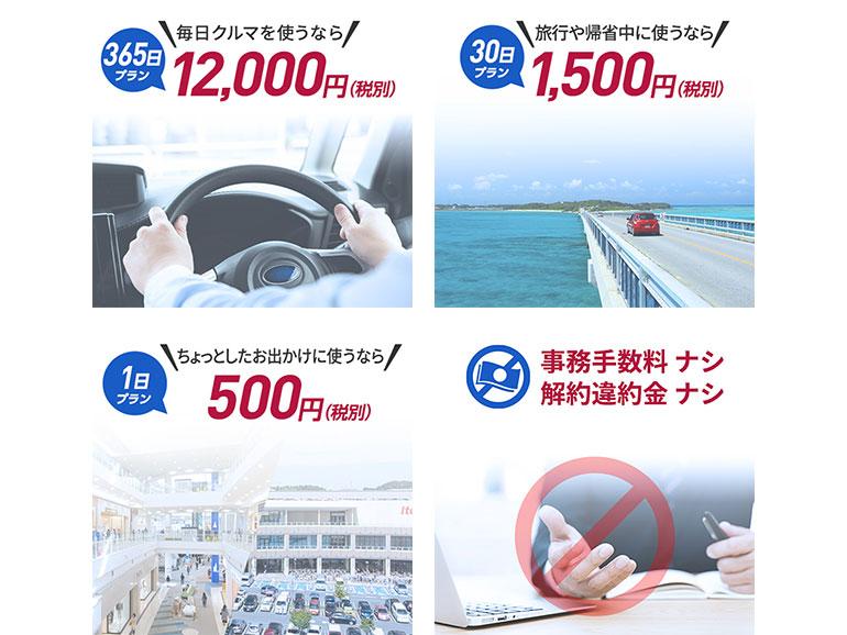 パイオニアの車載用Wi-Fiルーター「DCT-WR100D」の料金
