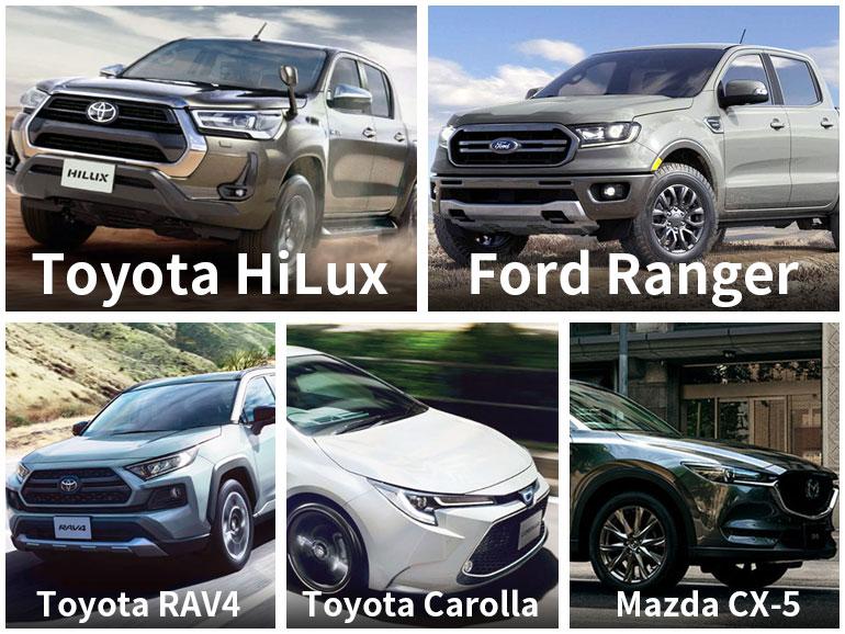 オーストラリアで最も売れた車 2020年